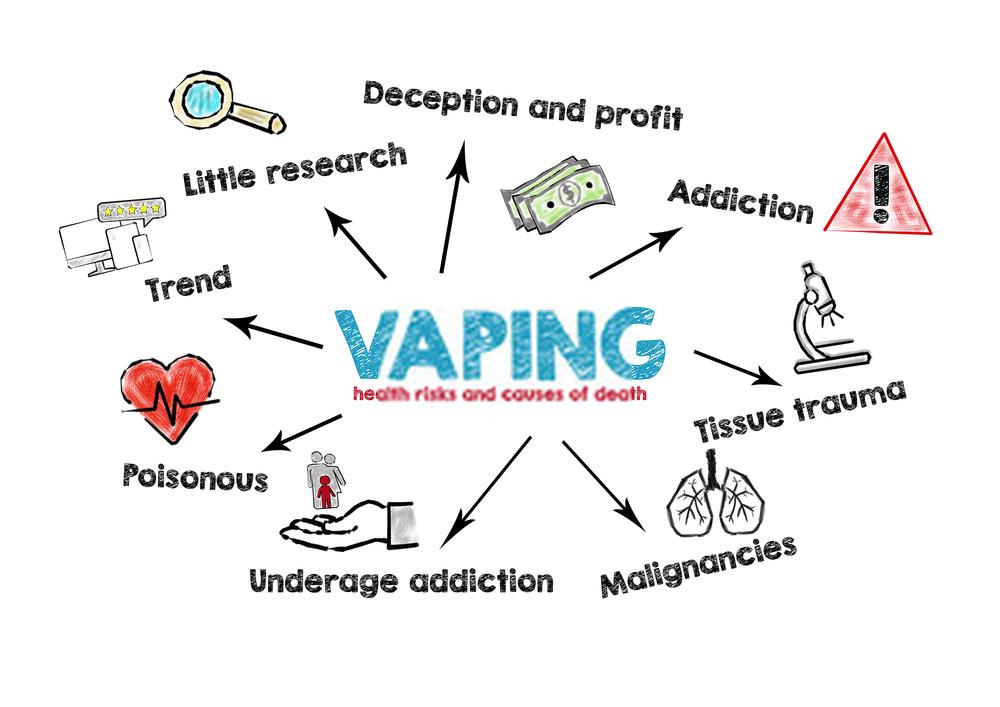 health risk of vaping